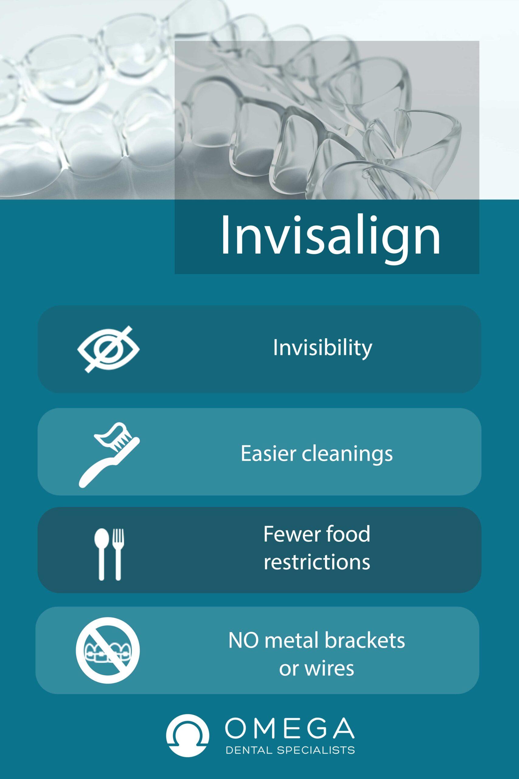 Infographic-Advantages-Invisalign-Omega-Dental-Houston