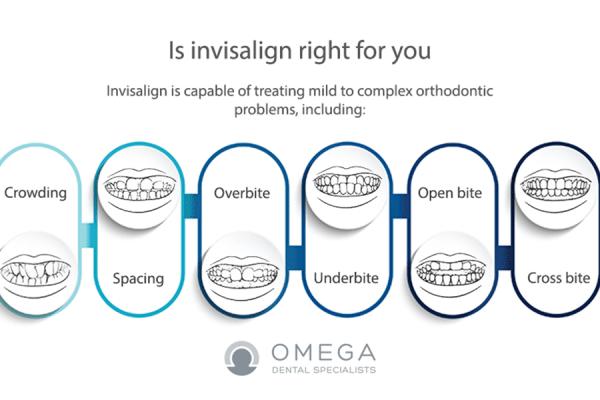 Invisalign-treatable-cases-Omega-Dental-Houston