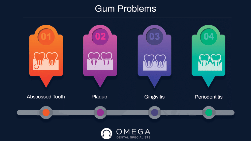 gum-problems-Omega-Dental-Houston