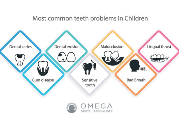 Common-Dental-problems-Houston