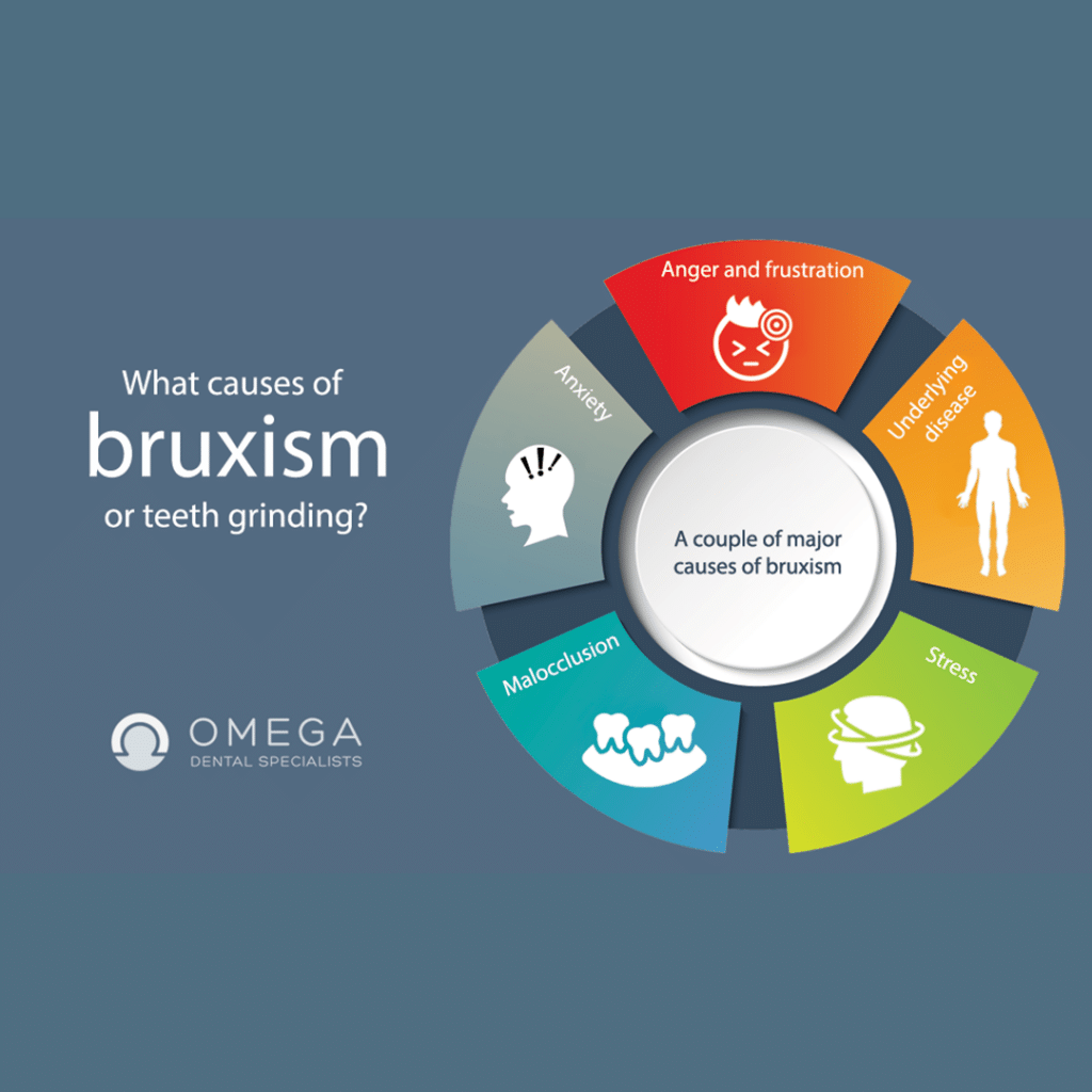 infographics-bruxism-Omega-Dental-Houston