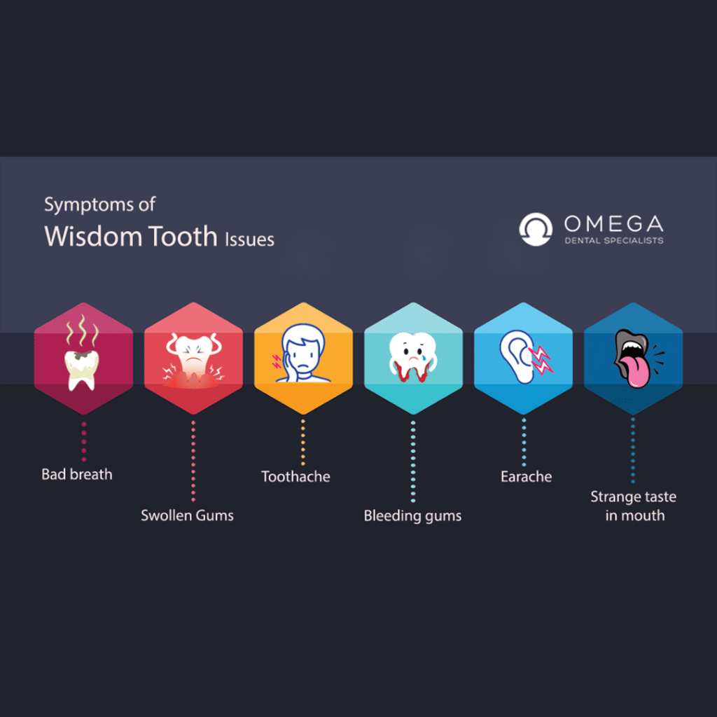 wisdom teeth removal Omega Dental Houston
